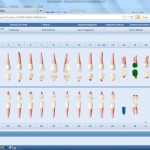Practice Management Technologies Keep Dentists Better Organised